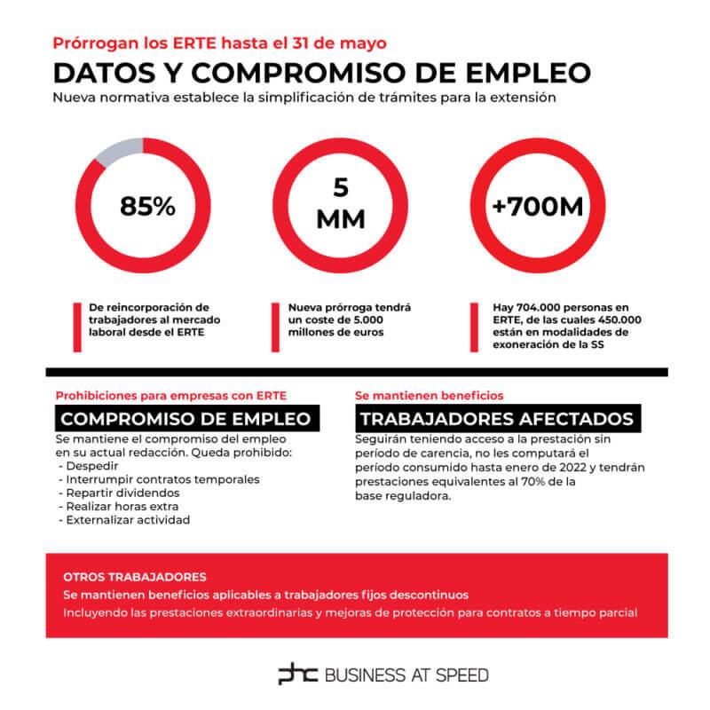 infografia nueva prorroga erte